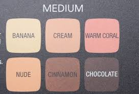 anastasia beverly hills contour kit review. new release | anastasia beverly hills cream contour kit review/swatches review c
