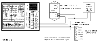 vav box control diagram vav image wiring diagram vav control wiring diagram vav control wiring diagram related to on vav box control diagram