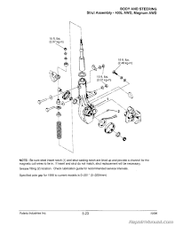 wiring diagram 1996 polaris xplorer 300 the wiring diagram 1996 1998 polaris atv and light utility vehicle repair manual wiring diagram