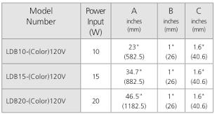 feelux lighting canada. feelux led bar external dimensions diagram lighting canada l
