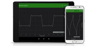Intro To Scichart For Android High Performance Android