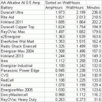 R 500 Pt Chart R22 Refrigerant Chart Beautiful R407c Pt