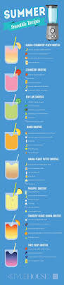 Smoothie Recipe Chart Smoothies Weight Loss Recipes Youll Love Drop A Dress Size