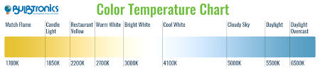 Correlated Color Temperature Chart Understanding Color Temperature In Lighting Bulbtronics