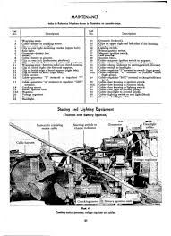 farmall cub tractor 12 volt wiring diagram wiring diagram and hernes farmall m 12v wiring diagram home diagrams