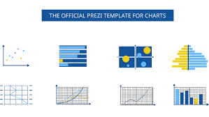 The Official Charts Tutorial Template By Official Prezi