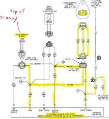 wonderful jeep jk wiring diagram images best image engine binvm us 2008 jeep wrangler wiring diagram at 2007 Jeep Wrangler Wiring Diagram