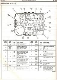 90 300zx wiring diagram wiring diagram library 90 300zx fuse box layout wiring diagrams one90 nissan 300zx fuse box layout completed wiring diagrams
