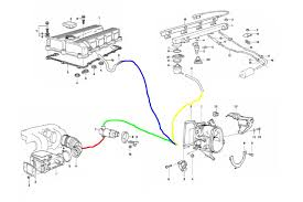 bmw e36 vacuum hose diagram data wiring diagram blog e36 vacuum diagram data wiring diagram blog 1995 ford f 150 engine diagram bmw e36 vacuum hose diagram