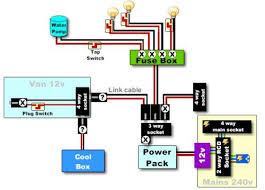 battery pack campervan conversion campervan conversion project battery pack