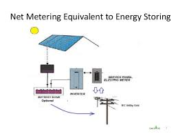 solar net metering wiring diagram solar image pv solar design and installtion on solar net metering wiring diagram