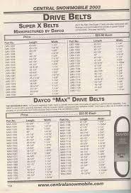 Dayco Serpentine Belt Chart Gates Serpentine Belt Size Chart