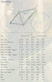 Breezer Storm 27 5 Expert Bellingham Bike Shop Earls