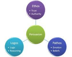 best school essay writers for hire for phd help custom ethos essay