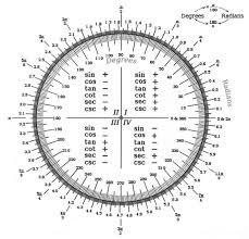 60 Specific Radian Pie Chart