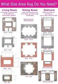 area rug sizes chart furniture s salary
