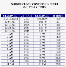 24hr Conversion Chart 24 Hours Clock Military Time Conversion Chart Main Bone
