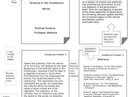 Apa Essay Examples