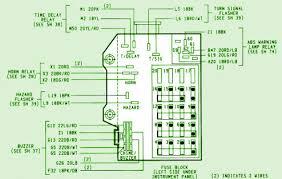 2014car wiring diagram page 407 96 dodge dakota engine compartment fuse box diagram