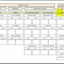 Accounting T Chart T Account Template Excel Beautiful Microsoft Excel Project