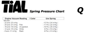 Tial Bov Spring Page 2 Evolutionm Mitsubishi Lancer