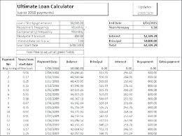 Student Loan Repayment Excel Spreadsheet Repayment Schedule Calculator Excel Onourway Co