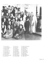 The Yucca, Yearbook of North Texas State University, 1971 - Page ...