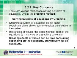 9 solving systems of equations by graphing