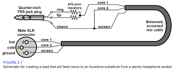 mono jack plug diagram trusted wiring diagrams u2022 rh 66 42 81 37 mono jack plug wiring diagram mono audio jacks