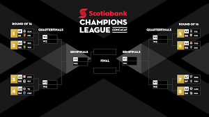 2018 concacaf champions league round of 16 matchups