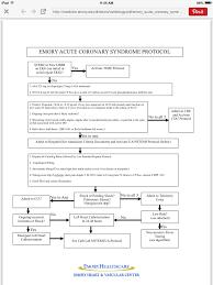 Acute Coronary Syndrome Acs Protocol Nursing Study Skills
