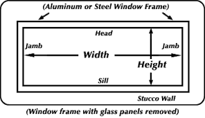 Measurement Window Measure And Retrofit Your Windows
