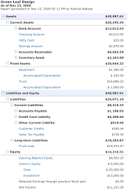 Profit And Loss Balance Sheet Template Balance Sheets The Quick And Easy Way Workingpoint