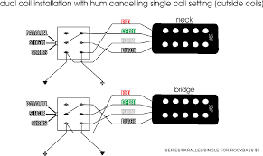 ibanez b wiring diagrams ibanez image wiring diagram warwick wiring diagram wiring diagrams and schematics on ibanez b wiring diagrams