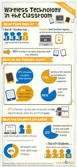 classroom wireless technology infographic e learning infographics classroom wireless technology infographic