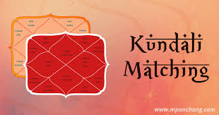Astrology Marriage Compatibility Chart Free Kundali Matching For Marriage Gun Milan Horoscope