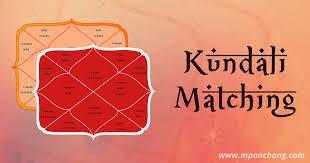 Free Kundali Matching For Marriage Gun Milan Horoscope