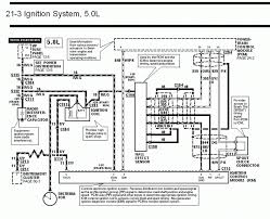 2001 mustang wiring diagram wiring diagram 2005 mustang gt wiring diagram image about