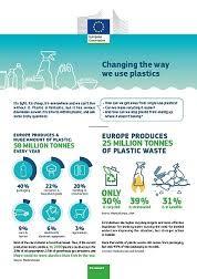 Environment Fact Sheets Environment European Commission