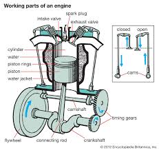 car motor diagram car image wiring diagram car engine diagram car wiring diagrams on car motor diagram