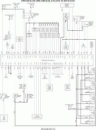 2005 dodge ram wiring diagram business process model example how 2005 dodge ram 2500 speaker wire colors at 2005 Dodge Ram Radio Wiring Diagram