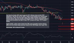 Hmsp Stock Price And Chart Idx Hmsp Tradingview
