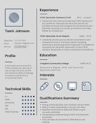 Effective Technical Resume Examples Resume Examples 2017
