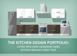 the kitchen design portfolio how designers make kitchen dreams 1