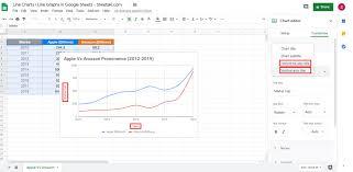 How To Create A Line Chart In Google Sheets Sheetaki