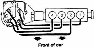 1997 honda accord lx wiring diagram 1997 image 1997 honda accord distributor wiring diagram 1997 on 1997 honda accord lx wiring diagram