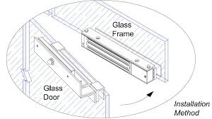 dsu bracket install on frameless glass door dsu bracket layout on the glass door