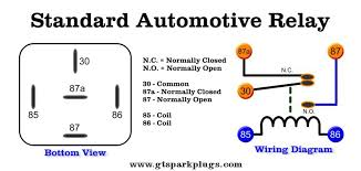 auto ac wiring diagram on auto images free download images wiring Ac Wiring Diagram auto ac wiring diagram on auto ac wiring diagram 10 basic ac electrical power diagrams simple switch wiring diagram ac wiring diagram 1990 chevy s10