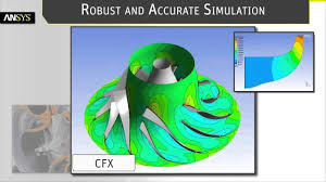 Turbomachinery Design Software Ansys Comprehensive Solutions For Turbomachinery Design
