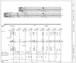 Conrail Philadelphia Division Track Chart 1999